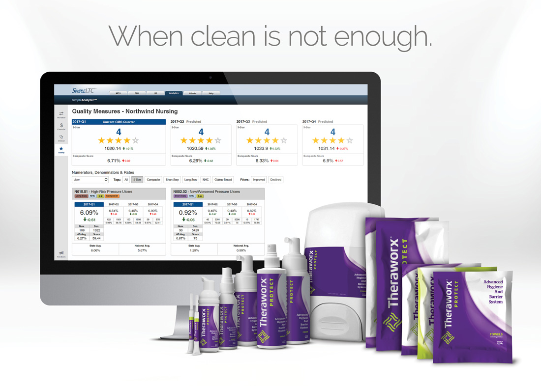 Theraworx + SimpleLTC = Evidence-based outcomes for skin care.